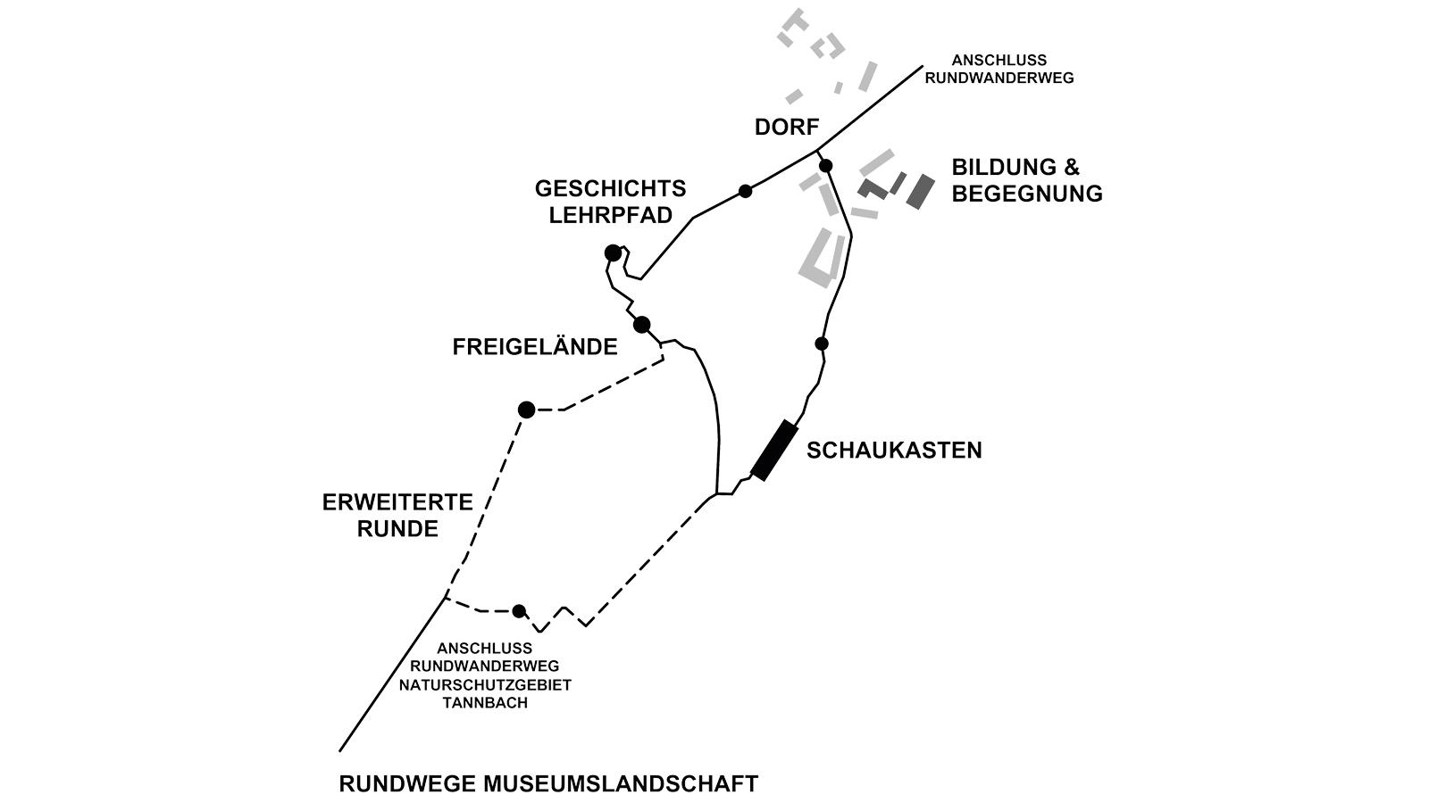 h2m-architekten-deutsch-deutsches-museum-moedlareuth-museumsrundweg
